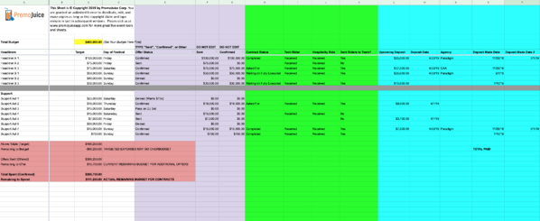 Artist Lineup Budgeting and Tracking Sheet